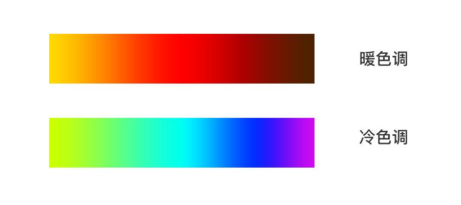 色彩绘画搭配技巧