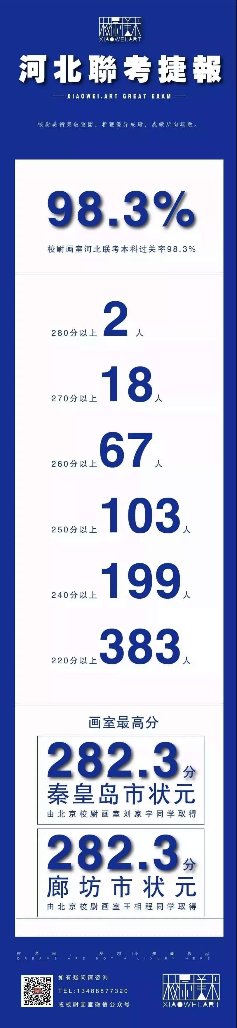 校尉画室:寒假班招生简章 | 预报名2020年集训豪礼重重!,北京画室,北京美术培训     24