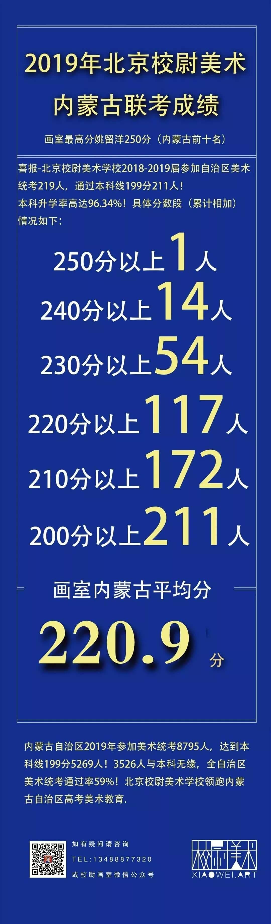 校尉画室:寒假班招生简章 | 预报名2020年集训豪礼重重!,北京画室,北京美术培训     28