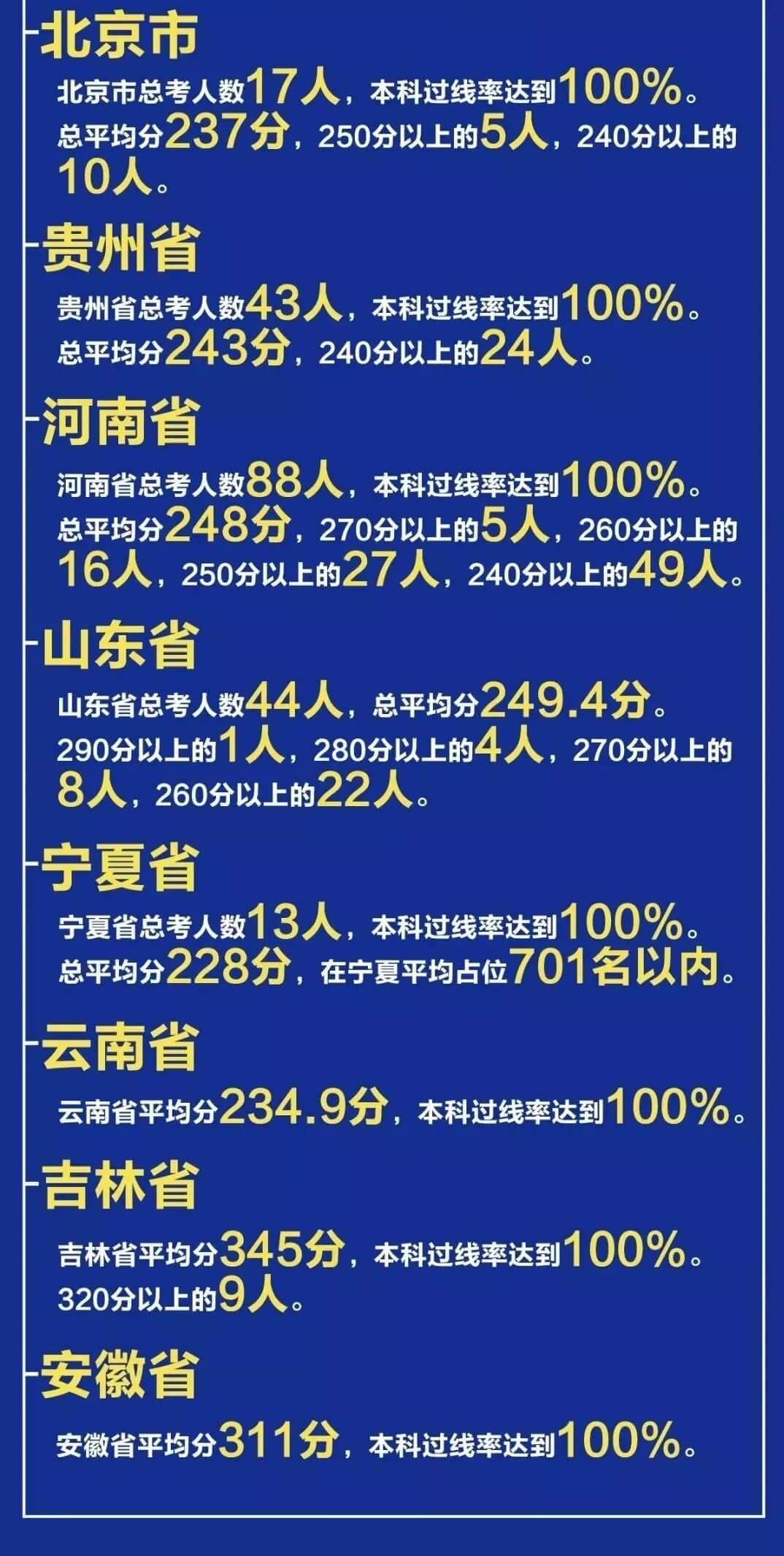 校尉画室:寒假班招生简章 | 预报名2020年集训豪礼重重!,北京画室,北京美术培训     29