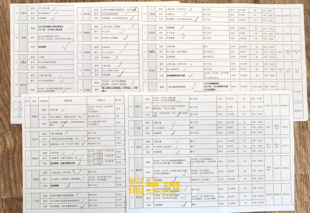 巅峰广艺大型联考模拟考试,美术联考,北京画室   04