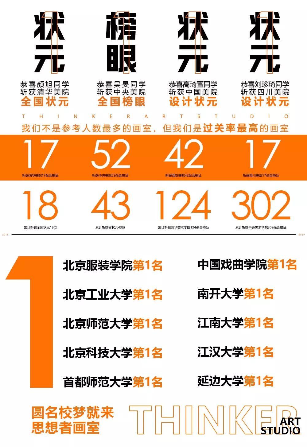 【思想者】校考冲刺班 ,北京画室,北京美术培训   23