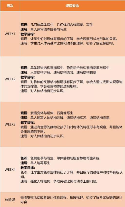 【思想者】寒假班,北京画室,北京美术培训,北京寒假班   05