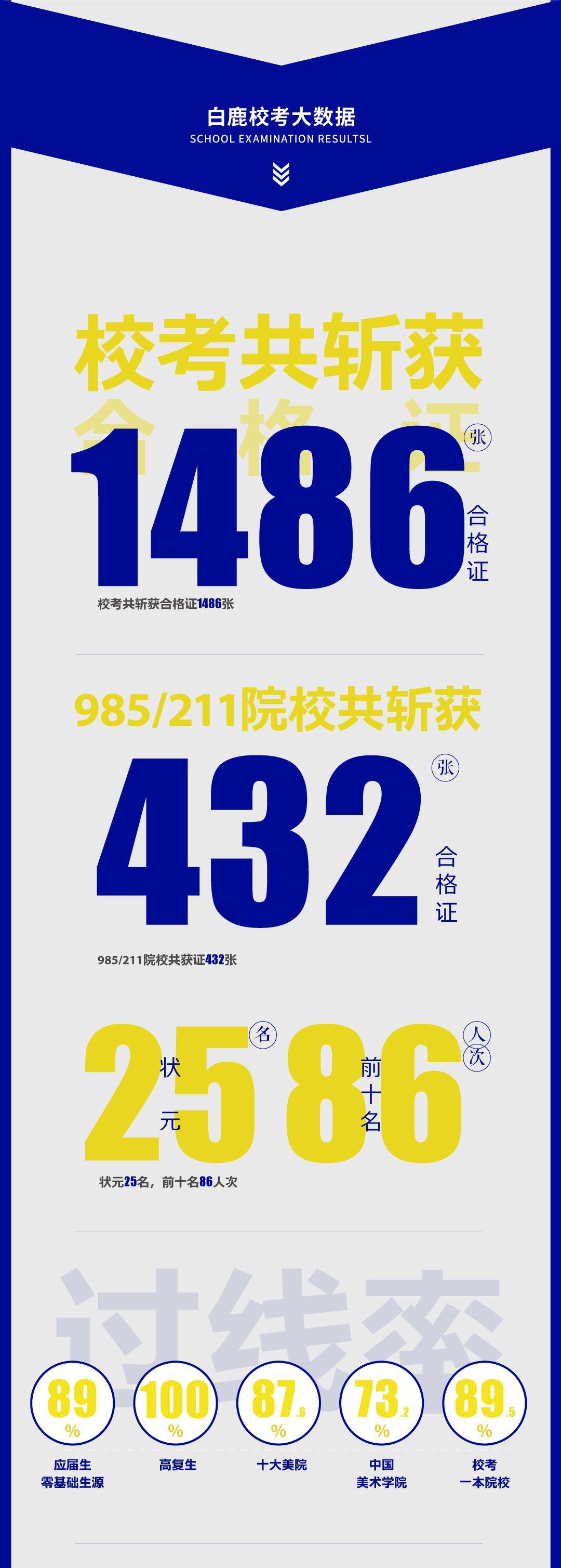 2020杭州白鹿画室校考冲刺班招生简章,杭州画室,杭州美术培训   16
