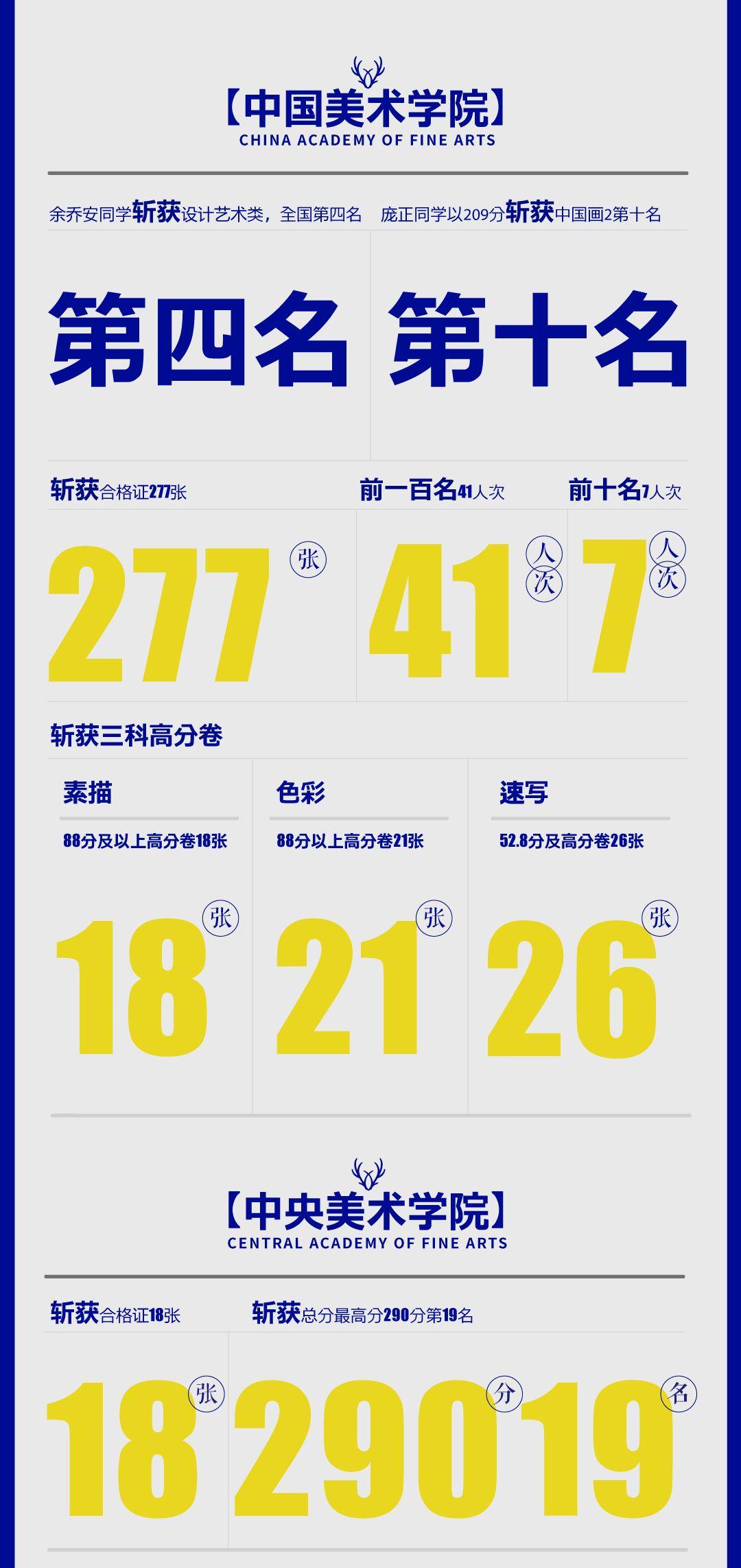 2020杭州白鹿画室校考冲刺班招生简章,杭州画室,杭州美术培训   18