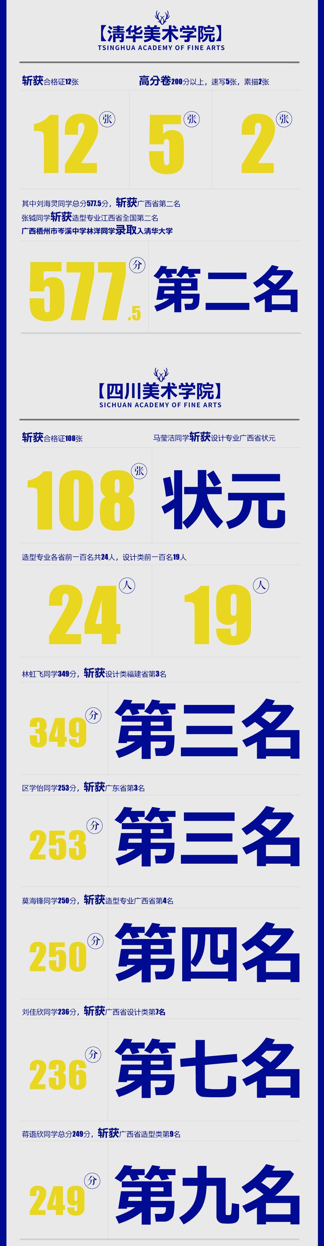 2020杭州白鹿画室校考冲刺班招生简章,杭州画室,杭州美术培训   19