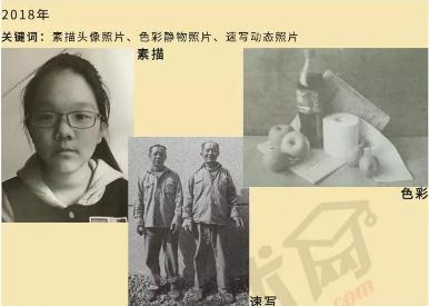 黑龙江省2020年艺术类招生考试时间及评分标准 | 思想者画室    04