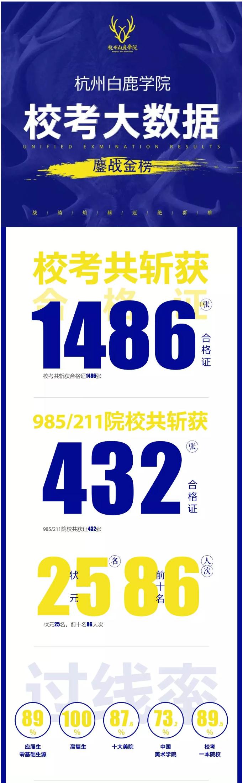 2019广西联考色彩真题示范,杭州白鹿画室,广西美术联考     15