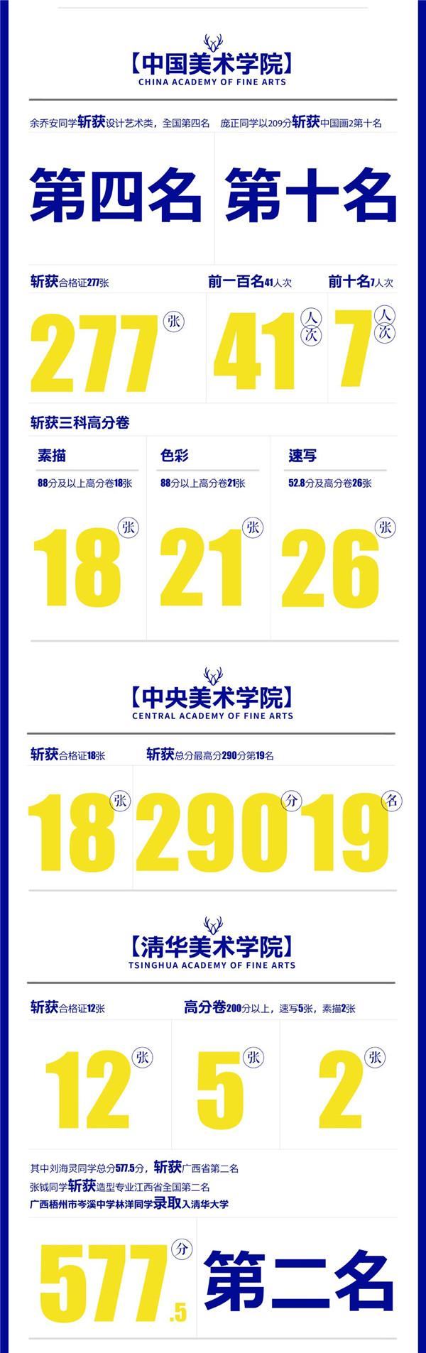 2019广西联考色彩真题示范,杭州白鹿画室,广西美术联考     17