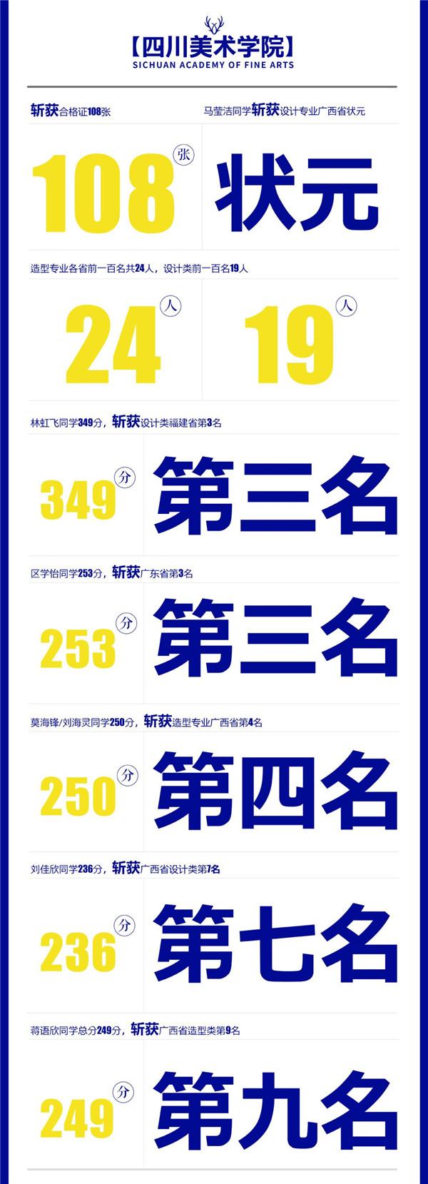 2019广西联考色彩真题示范,杭州白鹿画室,广西美术联考     18