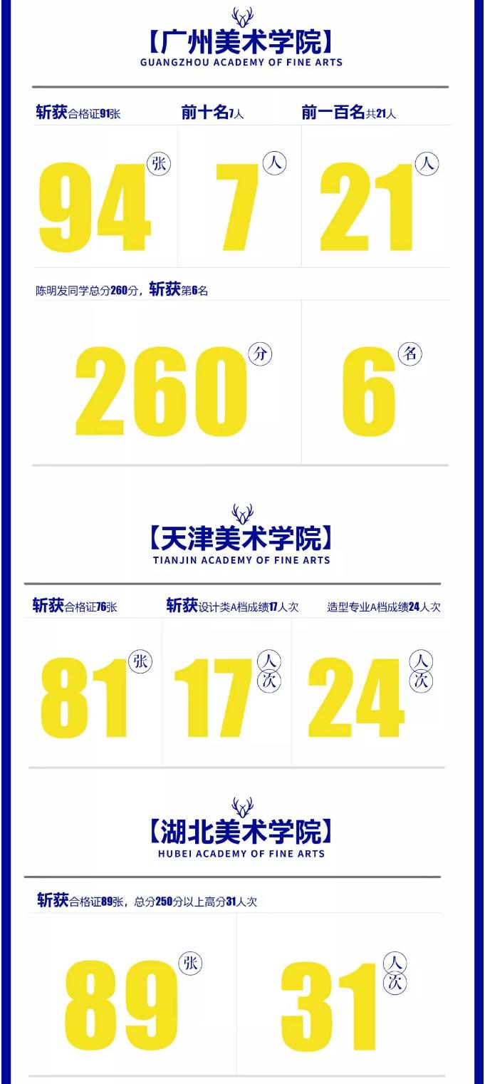 2019广西联考色彩真题示范,杭州白鹿画室,广西美术联考     19
