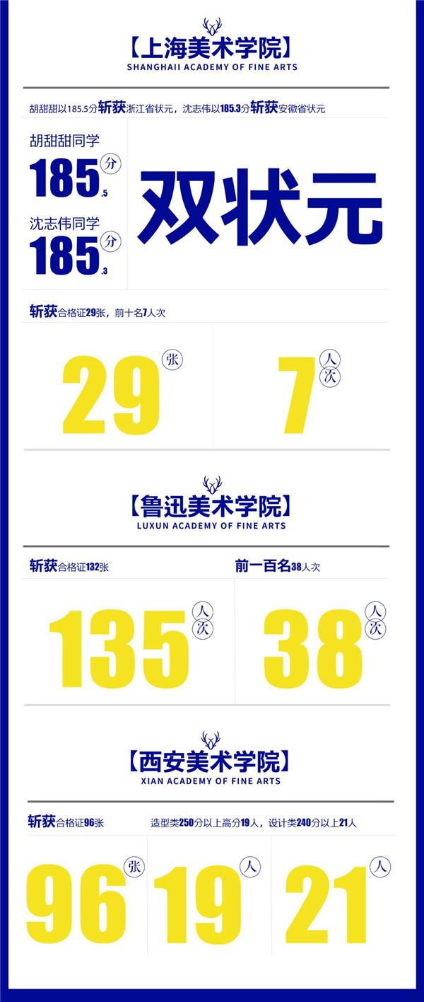 2019广西联考色彩真题示范,杭州白鹿画室,广西美术联考     20