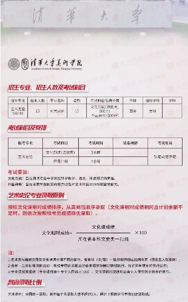 北京成功轨迹画室史论冲刺班,北京画室,北京美术培训班     05