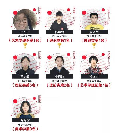 北京成功轨迹画室史论冲刺班,北京画室,北京美术培训班     15