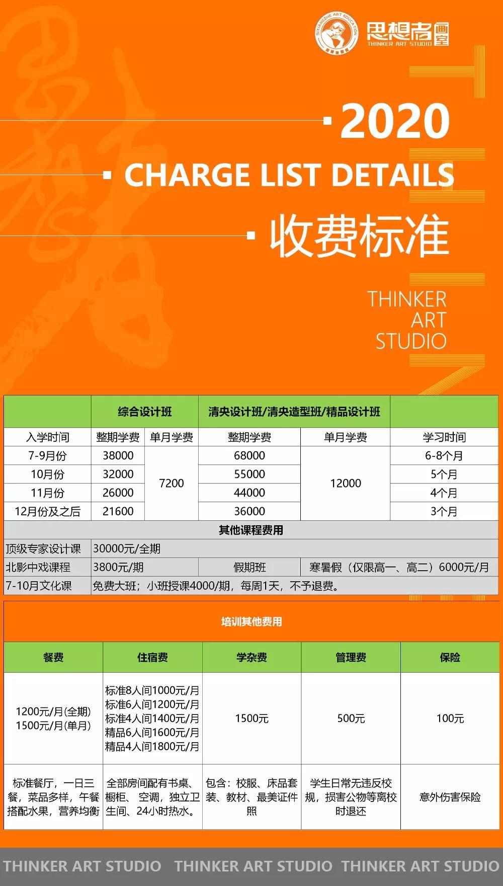 北京思想者画室预报名开启,北京画室招生,北京美术画室    21