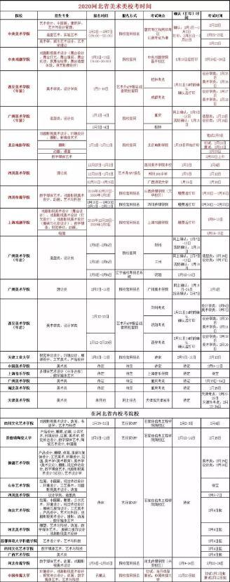 美术校考时间,北京思想者画室,河北美术校考