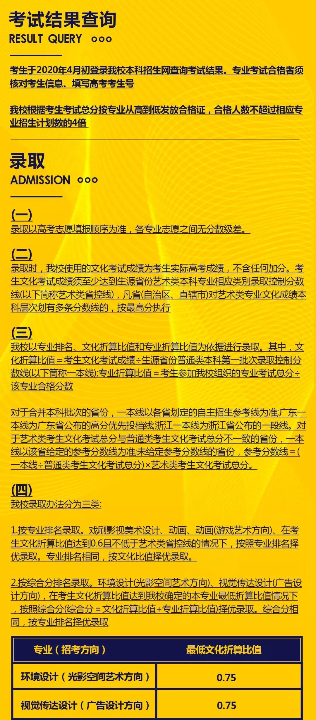 中国传媒大学,北京电影学院,中央戏剧学院,北京巅峰广艺画室       05