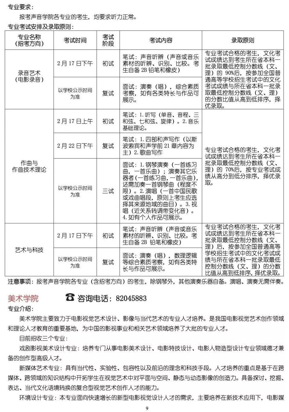 中国传媒大学,北京电影学院,中央戏剧学院,北京巅峰广艺画室       23