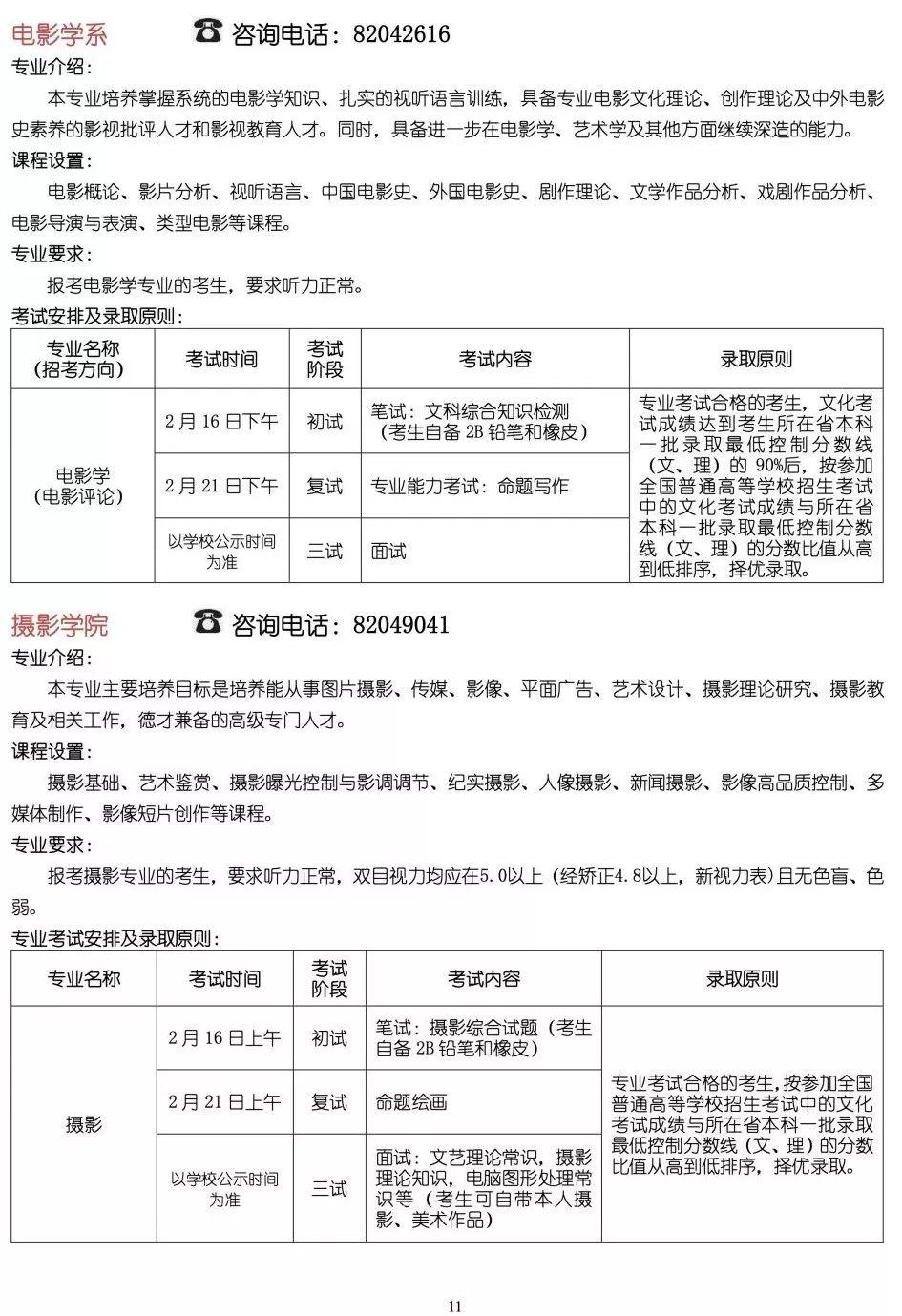 中国传媒大学,北京电影学院,中央戏剧学院,北京巅峰广艺画室       25