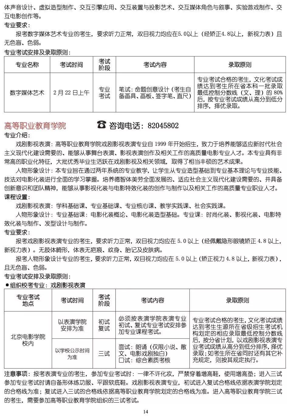 中国传媒大学,北京电影学院,中央戏剧学院,北京巅峰广艺画室       28
