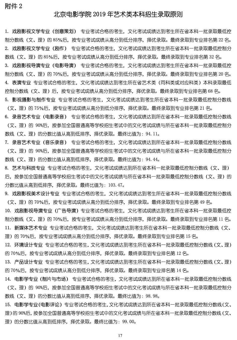 中国传媒大学,北京电影学院,中央戏剧学院,北京巅峰广艺画室       31
