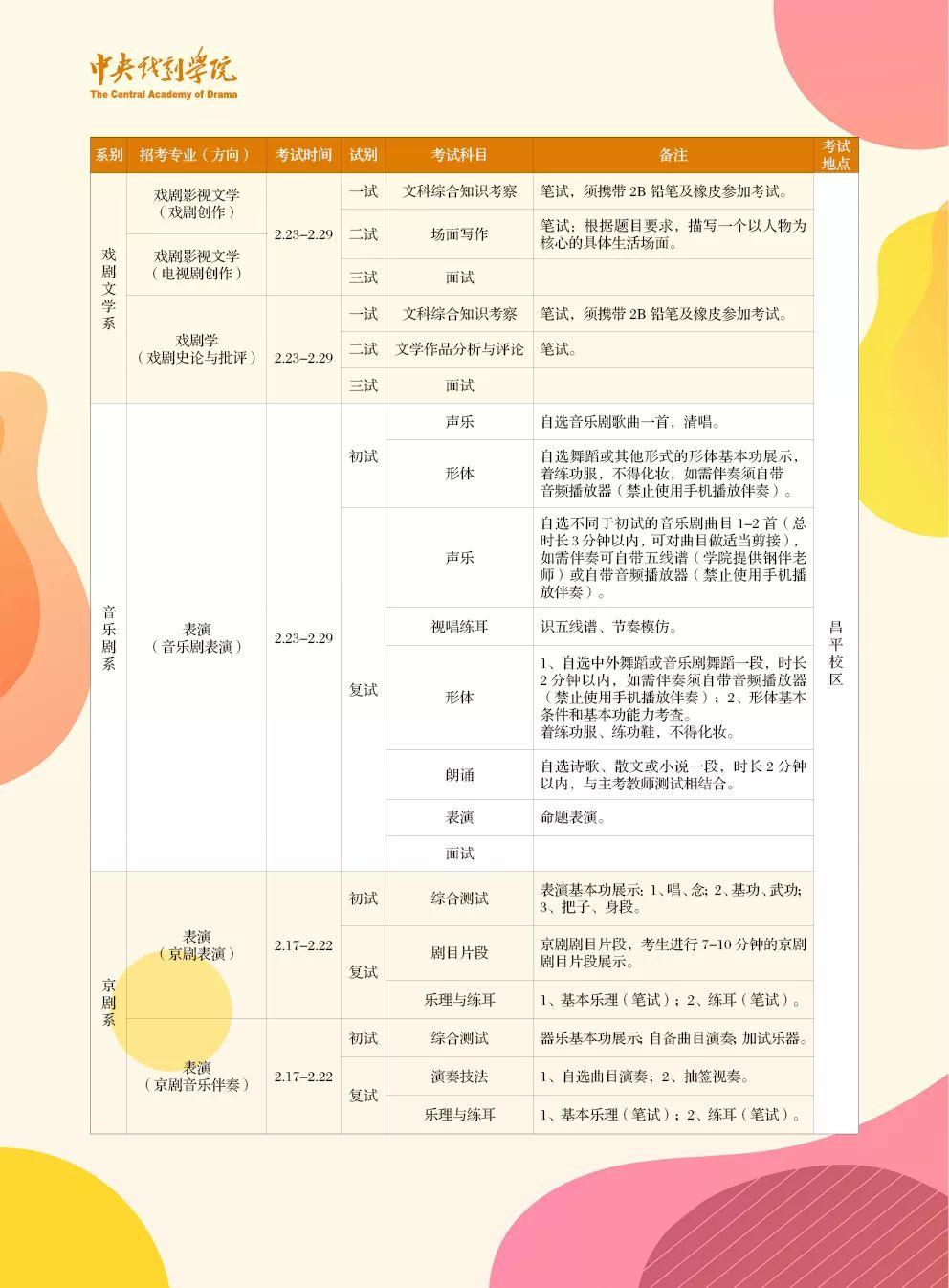 中国传媒大学,北京电影学院,中央戏剧学院,北京巅峰广艺画室       43