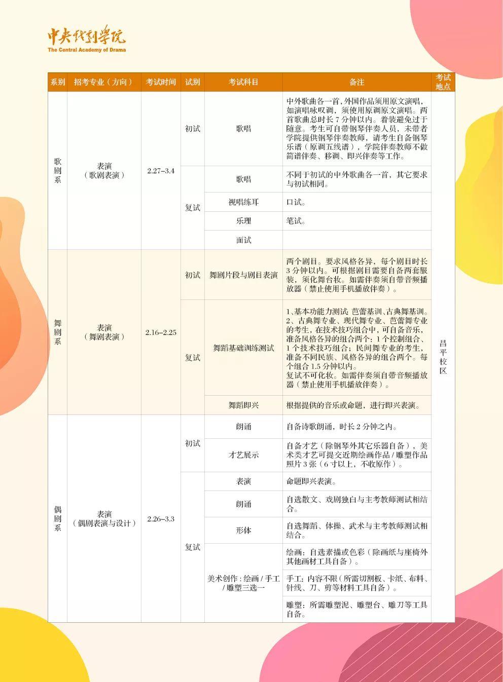 中国传媒大学,北京电影学院,中央戏剧学院,北京巅峰广艺画室       44