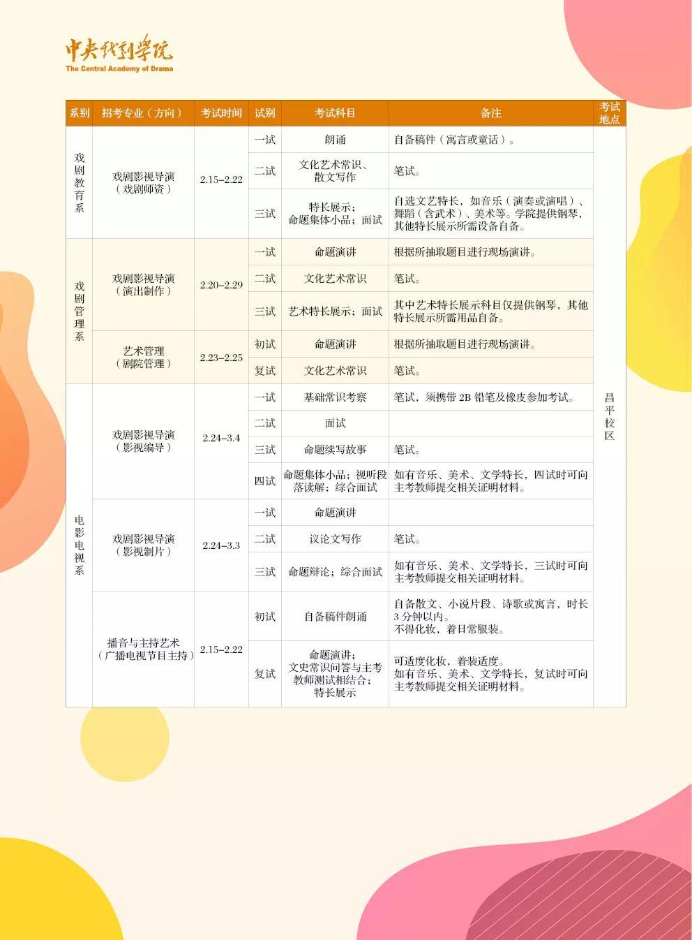 中国传媒大学,北京电影学院,中央戏剧学院,北京巅峰广艺画室       45