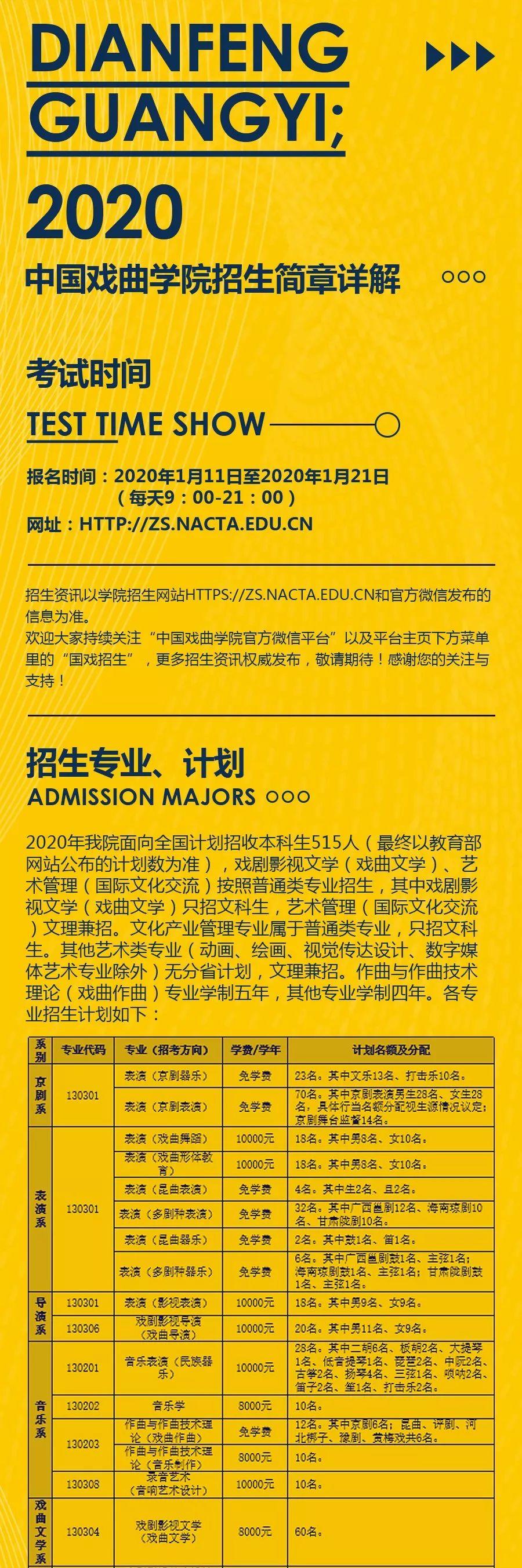 中国传媒大学,北京电影学院,中央戏剧学院,北京巅峰广艺画室       62