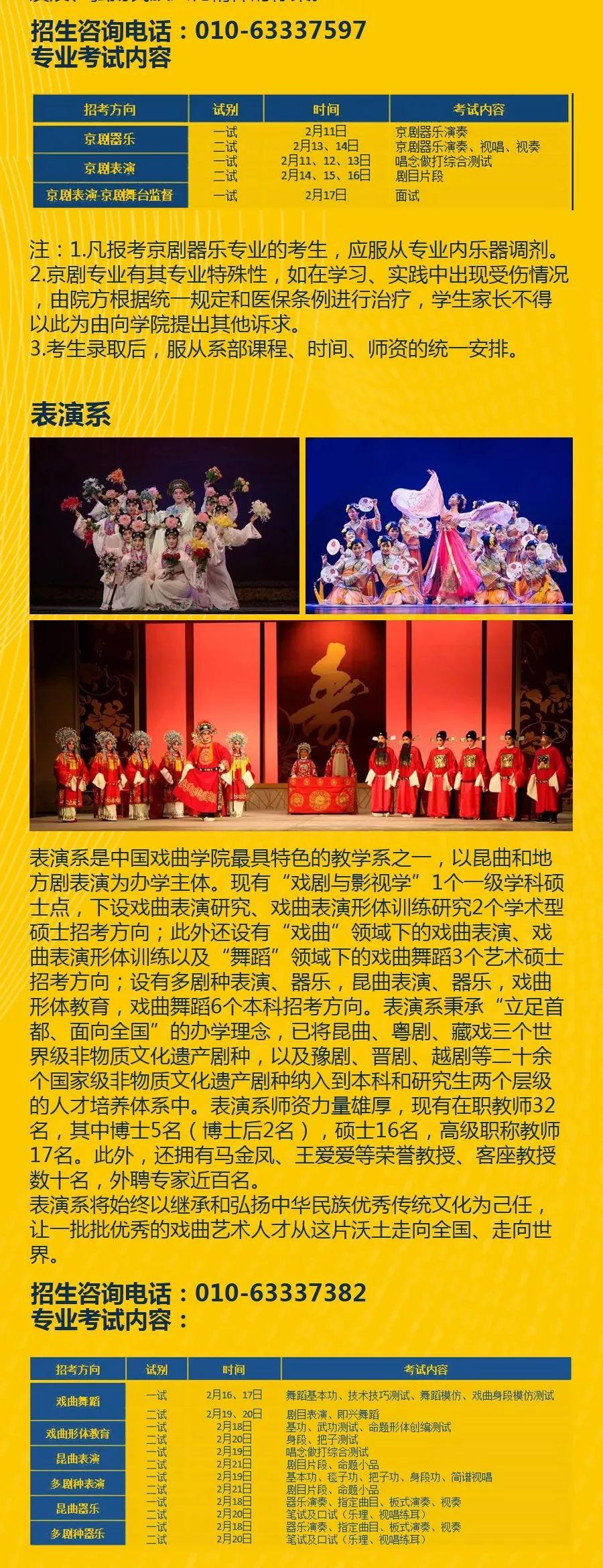 中国传媒大学,北京电影学院,中央戏剧学院,北京巅峰广艺画室       65