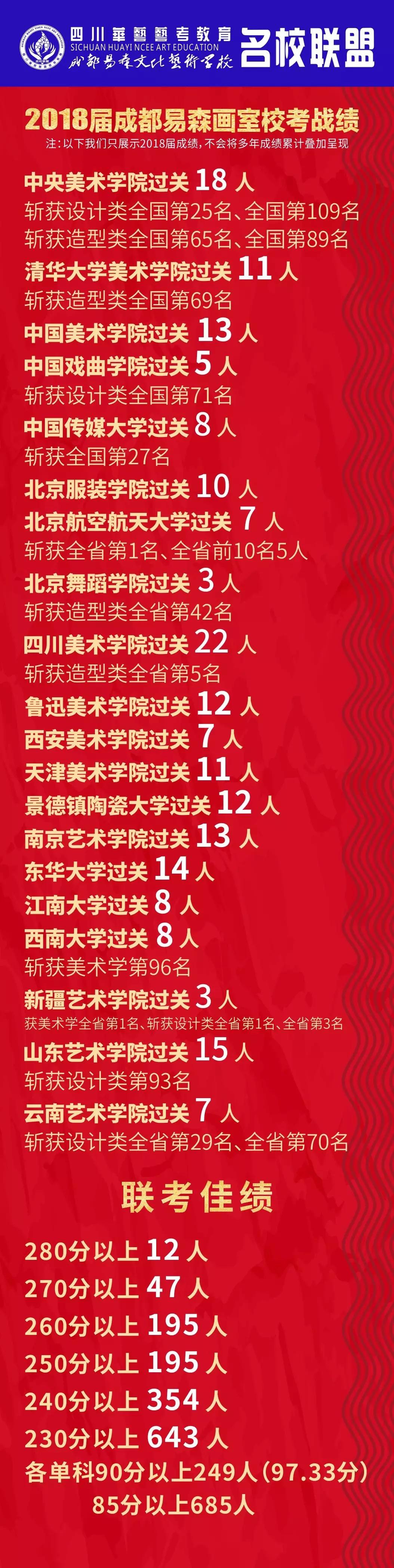 成都易森画室,成都美术寒假班画室,美术招生简章      14