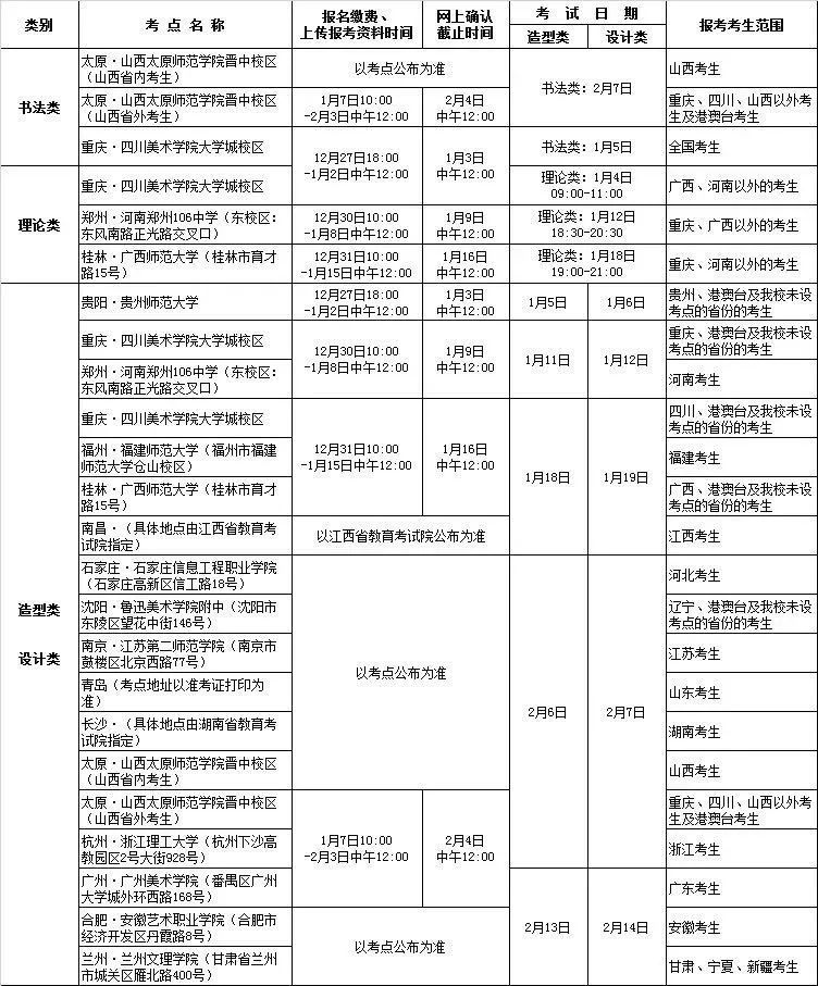 北京李靖画室,美术校考考试,九大美院      10