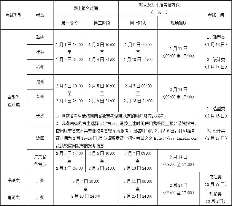 北京李靖画室,美术校考考试,九大美院      14