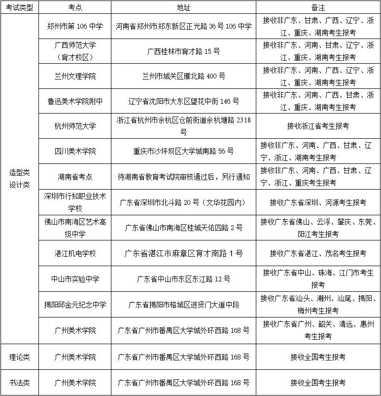 北京李靖画室,美术校考考试,九大美院      15