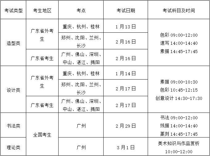 北京李靖画室,美术校考考试,九大美院      16