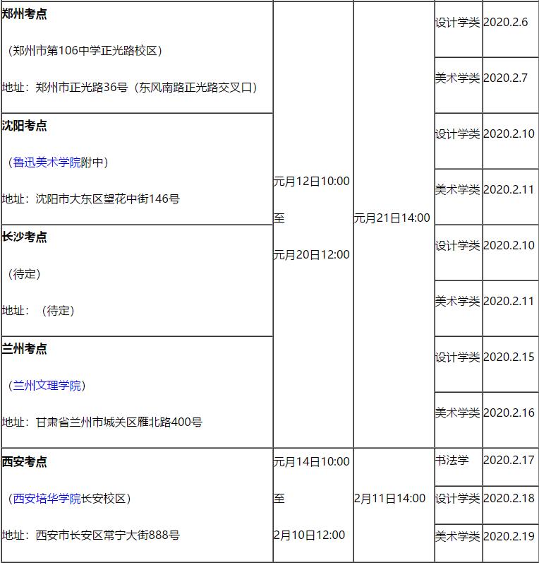 北京李靖画室,美术校考考试,九大美院      18