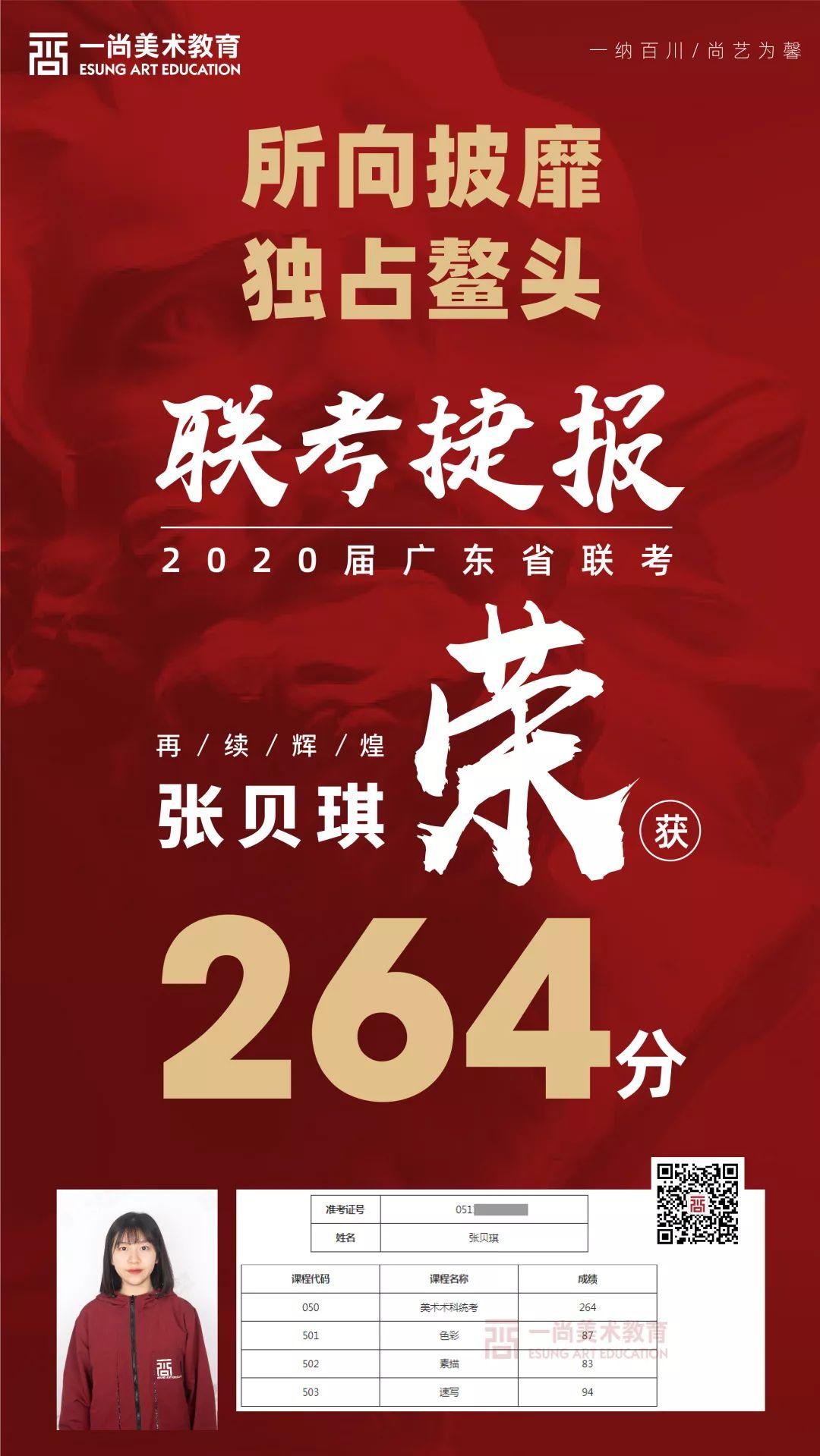 广州度岸画室,广东美术联考,广州美术培训         03
