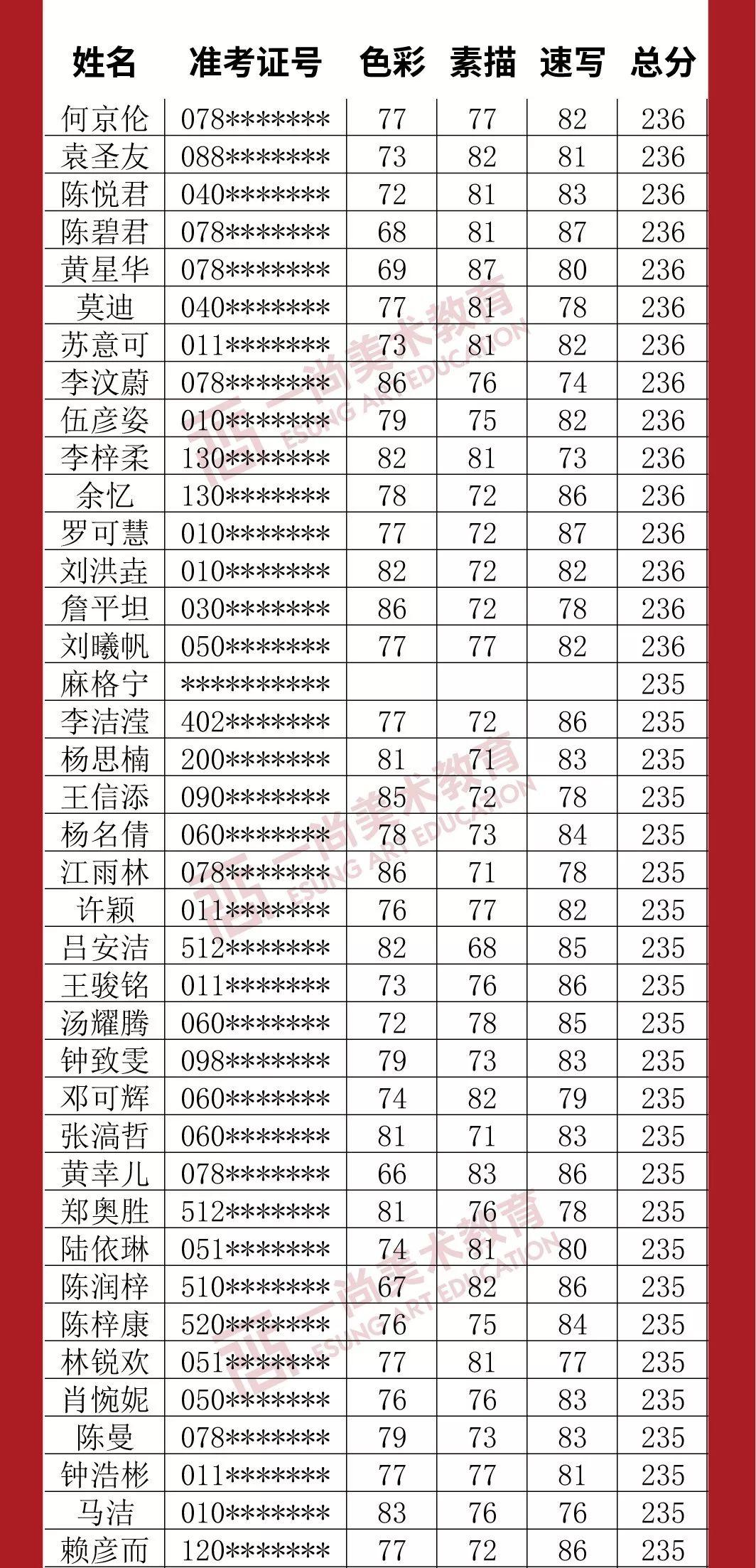 广州度岸画室,广东美术联考,广州美术培训         36