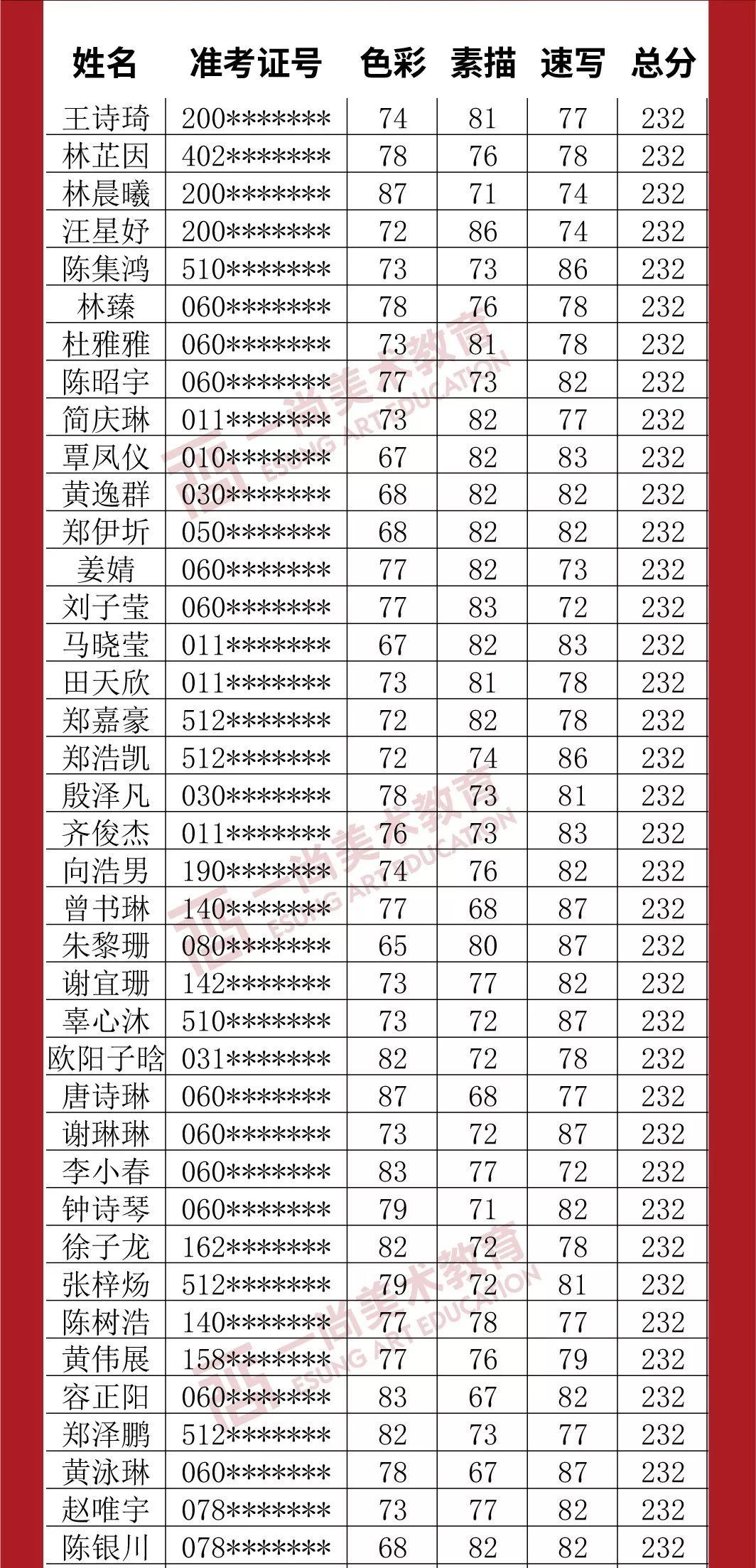 广州度岸画室,广东美术联考,广州美术培训         38