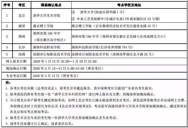 清华大学美术学院,北京壹加壹画室,美院招生简章       02