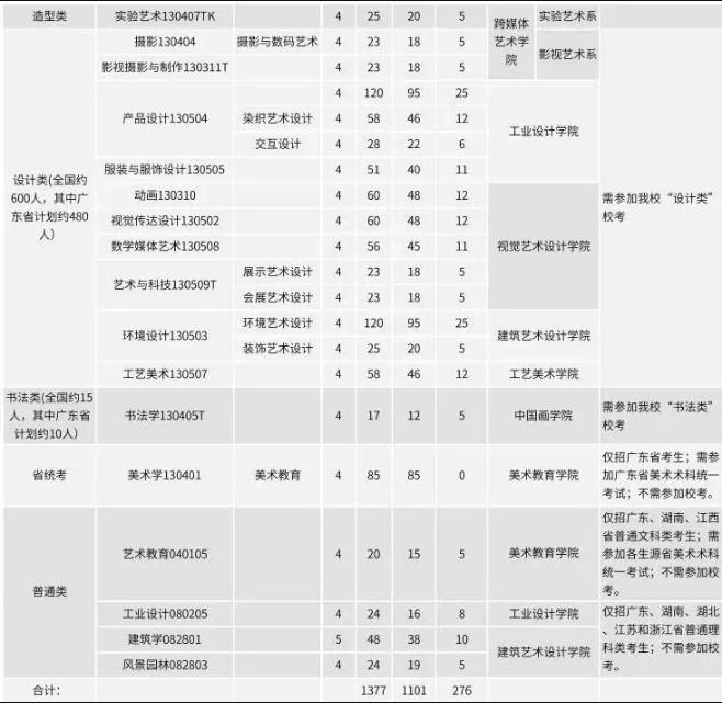 九大美院,北京校尉画室,北京画室      08