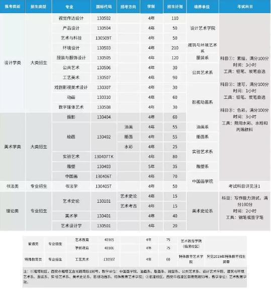 九大美院,北京校尉画室,北京画室      21