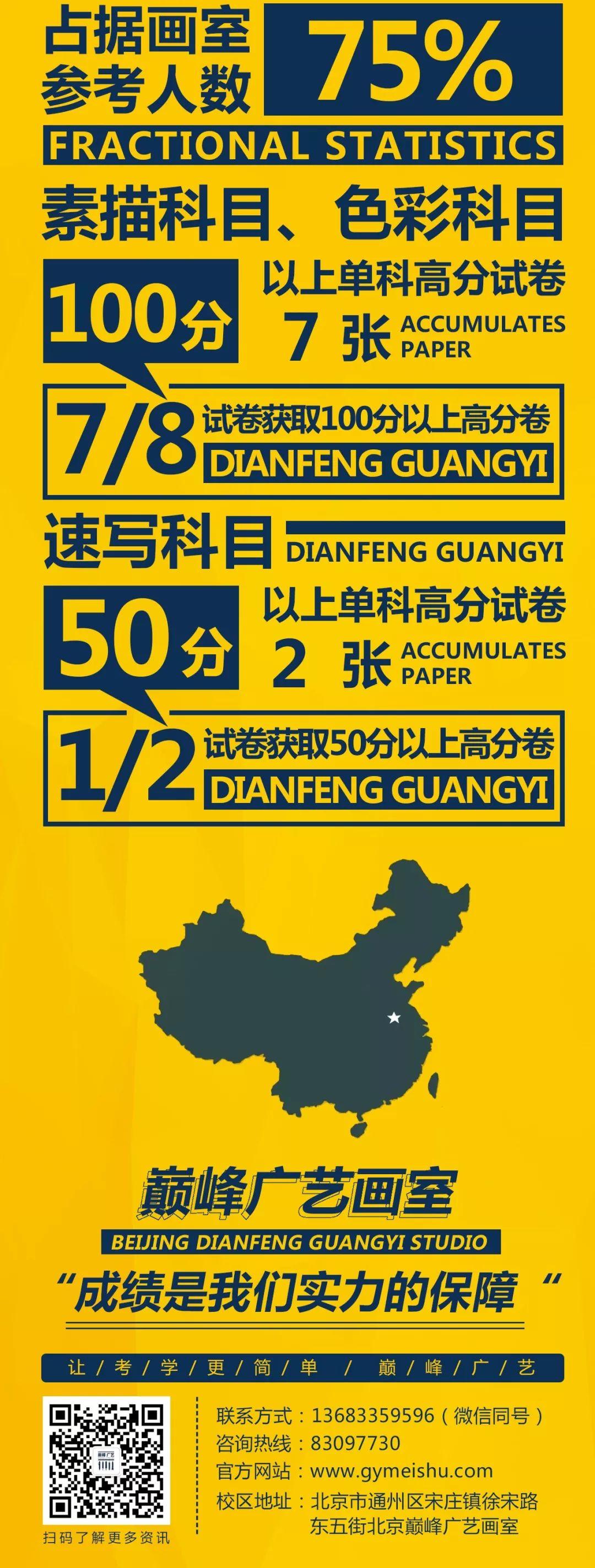北京美术联考,北京巅峰广艺画室,北京画室     02