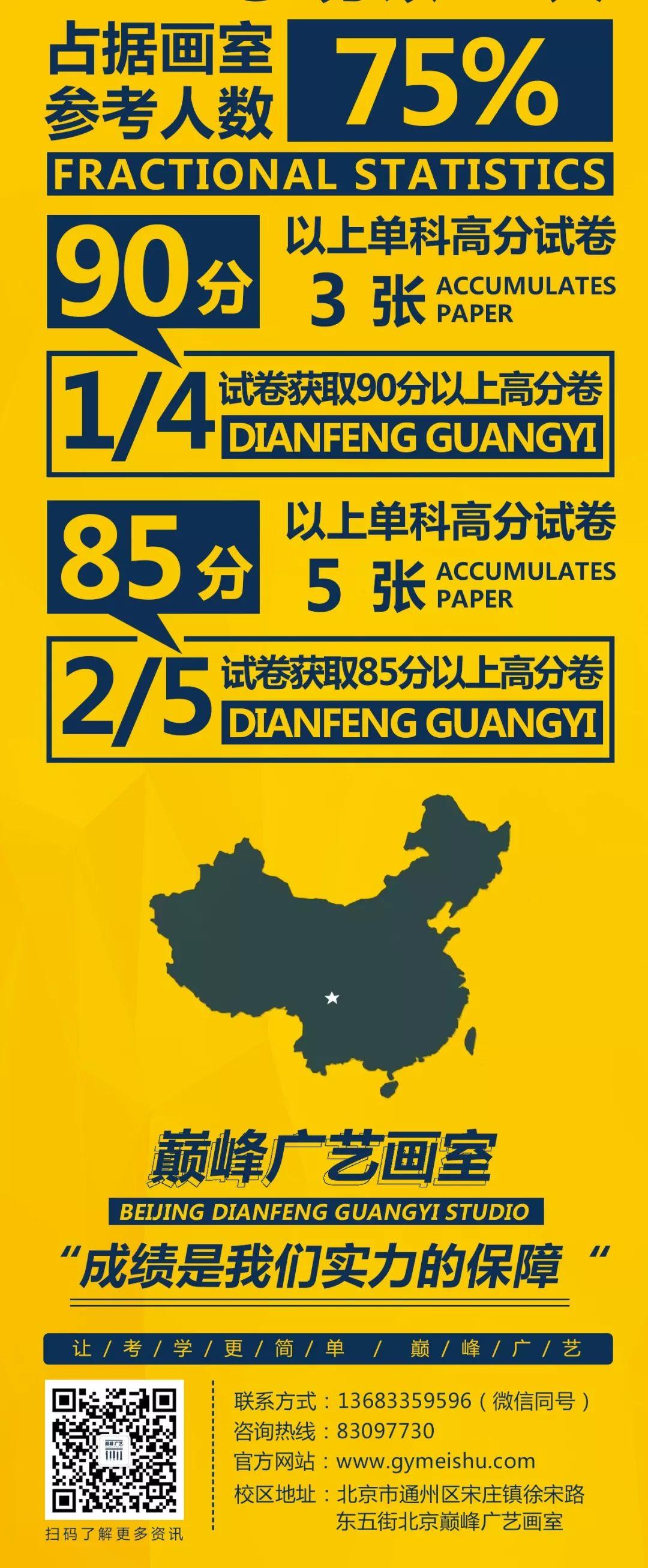 美术联考战绩,北京巅峰广艺画室,北京美术联考      02