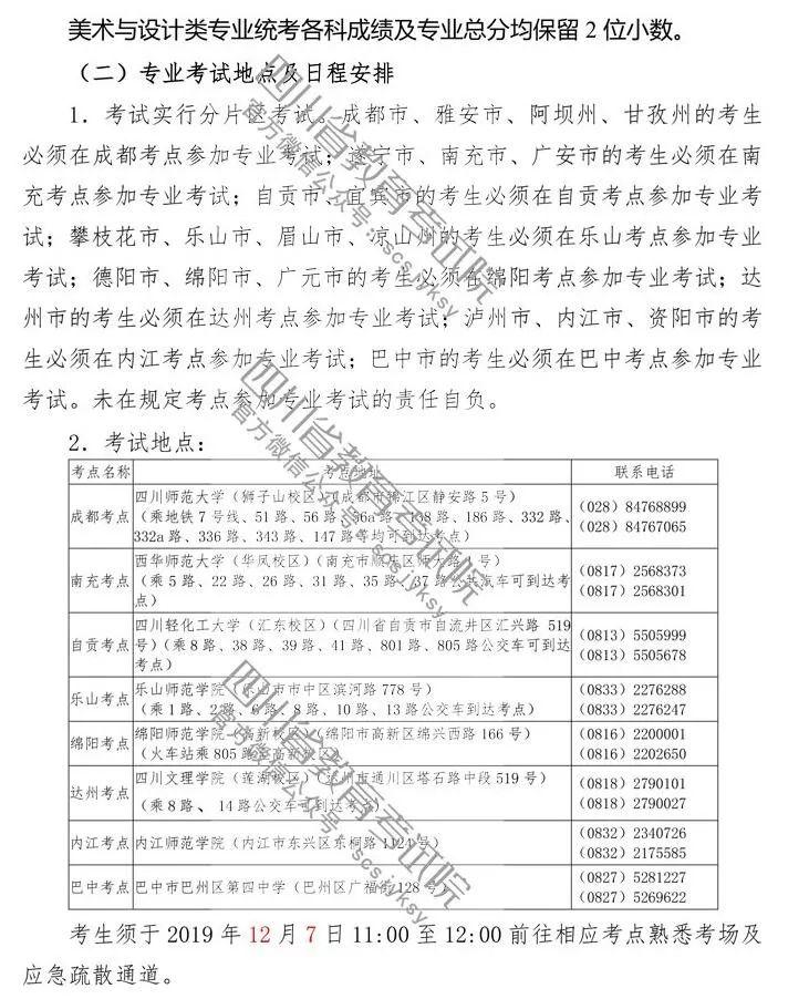 美术联考战绩,北京巅峰广艺画室,北京美术联考      07
