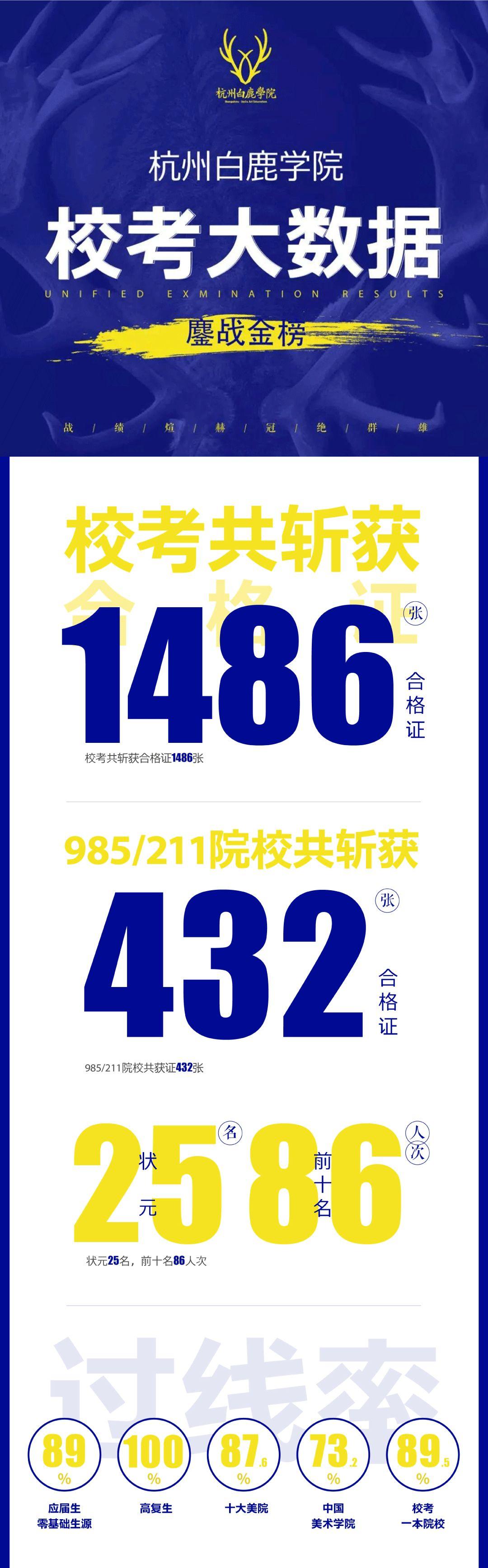 杭州白鹿画室,杭州美术校考,中国美术学院       21