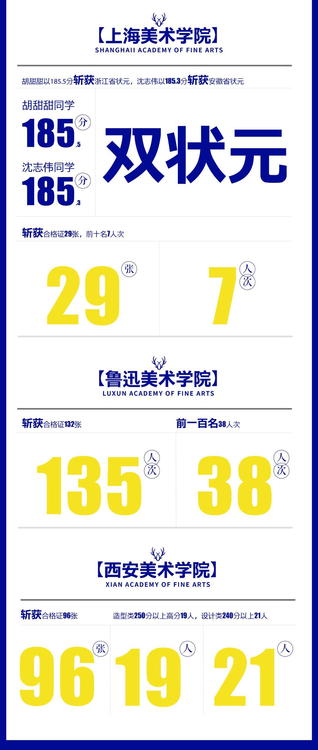 杭州白鹿画室,杭州美术校考,中国美术学院       25