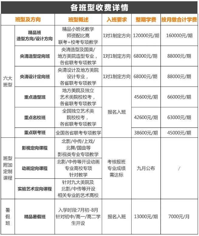北京画室,北京艺考画室,北京画室招生,26