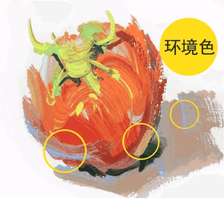 色彩靜物想畫好,環境色絕對是重點!1
