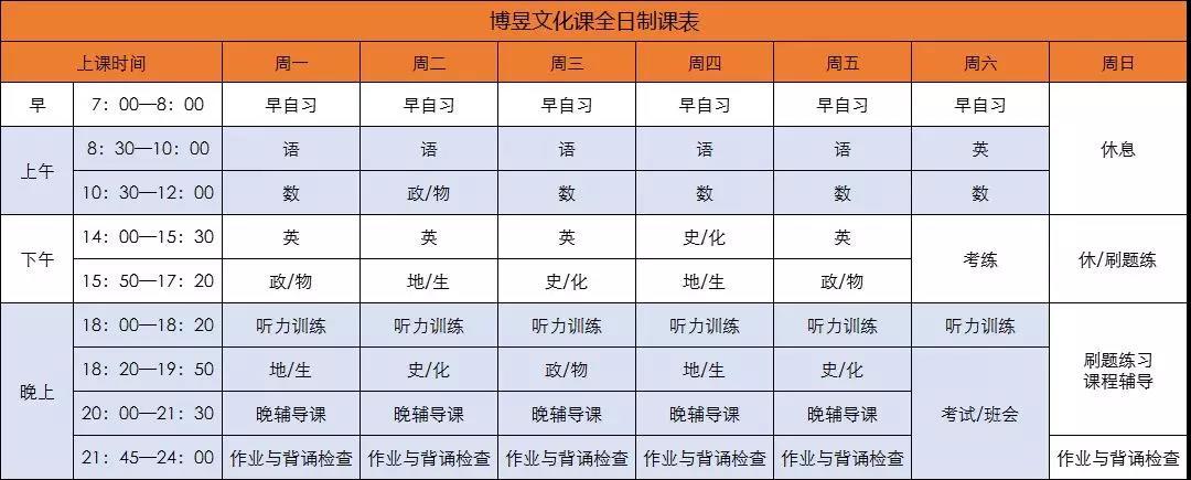 武汉博昱画室课程安排表